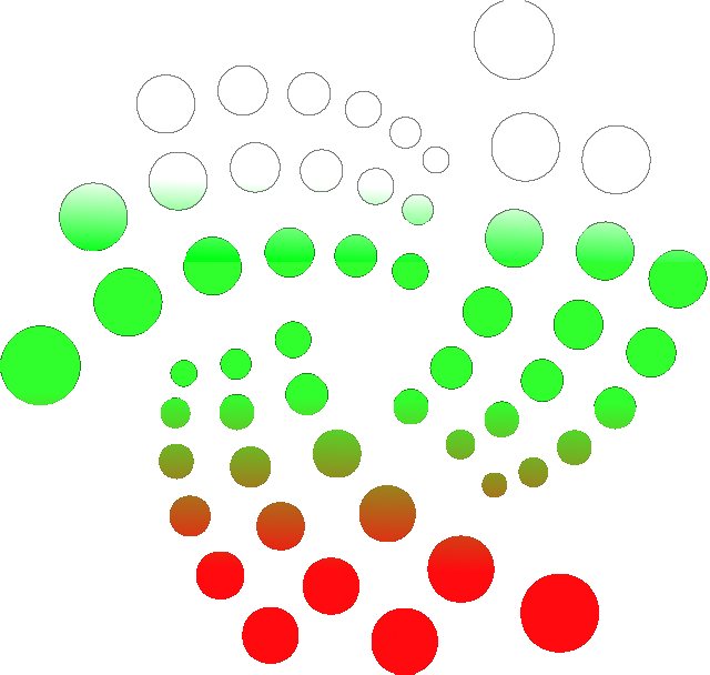 IOTA Bulgaria